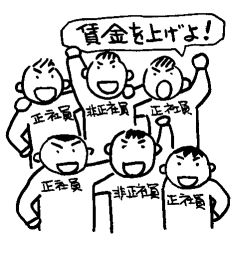 2008春闘
